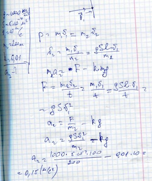 Из брандсбойта сечением s = 5 см2 бьет горизонтальная струя воды со скоростью = 10 м/с в вертикальну