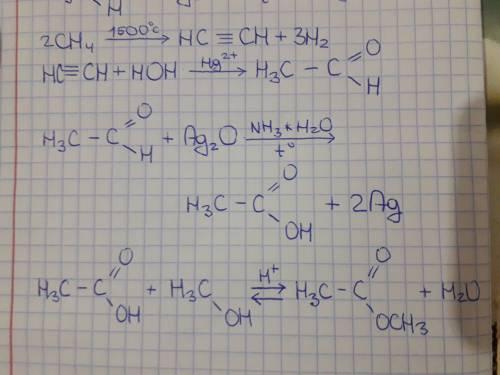 Запишите уравнеие реакций метан-этин(ацетилен)-этаналь-этановая (уксусная)кислота - метиловый эфир у