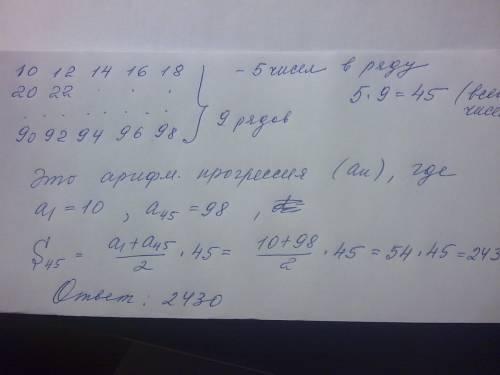 Найдите сумму всех четных натуральных двузначных чисел.