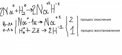 Водород является окислителем в реакции, схема которой: а)h₂+cl₂⇒hcl б)h₂+ag₂o⇒ag+h₂o в)hcl+mg(oh)₂⇒m