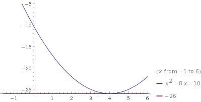 При каких значениях c парабола y=x^2-8x+c расположена выше прямой y=8? прямой y=-26?