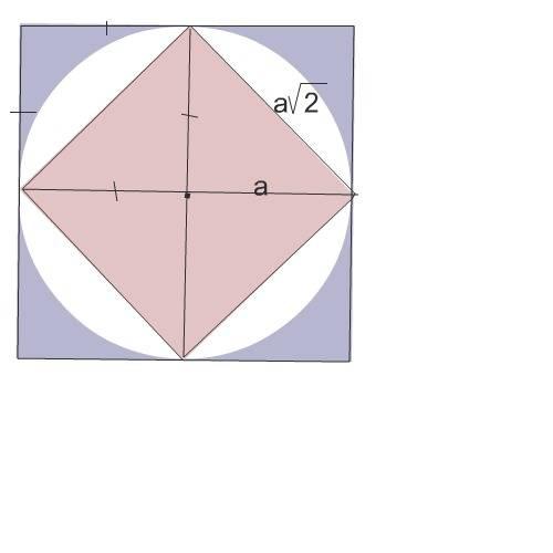 Во сколько раз площадь квадрата вписанного в круг меньше площади квадрата,описанного около этого кру