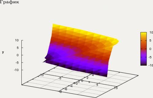 Найти общее решение дифференциального уравнения у'-sin(x) - х^2 = 0
