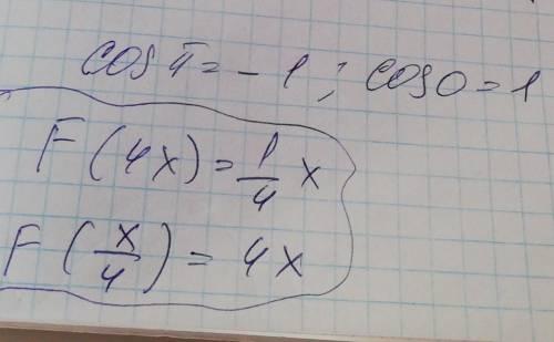 Определенный интеграл сверху п/4 снизу 0 под интегралом: sin4xdx. да,знаю что выйдет косинус но 4 пе
