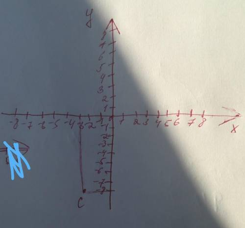 Укажіть координати точки, симетричної точці с (-3; -8) відносно осі ох