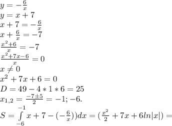 y=-\frac{6}{x}\\ y=x+7\\ x+7=-\frac{6}{x}\\ x+\frac{6}{x} = -7\\ \frac{x^2+6}{x}=-7\\ \frac{x^2+7x-6}{x}=0\\ x\neq 0\\ x^2+7x+6=0\\ D=49-4*1*6=25\\ x_{1,2}=\frac{-7\pm 5}{2}=-1;-6. \\ S=\int\limits^{-1}_{-6}{x+7-(-\frac{6}{x}))dx= (\frac{x^2}{2}+7x + 6ln|x|) =