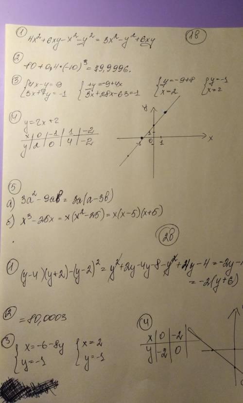 Нужна по ! 1 вариант. 1. выражение: значок ^ - это степень 2x(2x+3y)-(x+y)^2 2. найдите значение выр