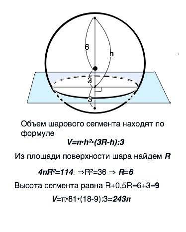 Сечение, перпендикулярное диаметру шара, делит этот радиус пополам. площадь поверхности шара равна 1