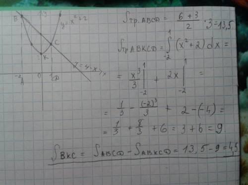 Найти площадь криволинейной трапеции с определенного интеграла,ограниченную линиями: y=x^2 +2 и y=4-