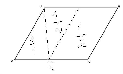 Площадьпараллелограмма abcd равна 56. точкаe-серединастороныcd. найдите площадьтрапеции aecb.