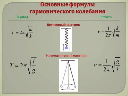 Какую роль сыграли маятники в развитии науки о колебаниях? какие интересные применения маятников вы