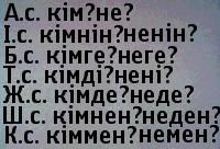 По падежам нужно склонить(казахский язык): жұмыс күні