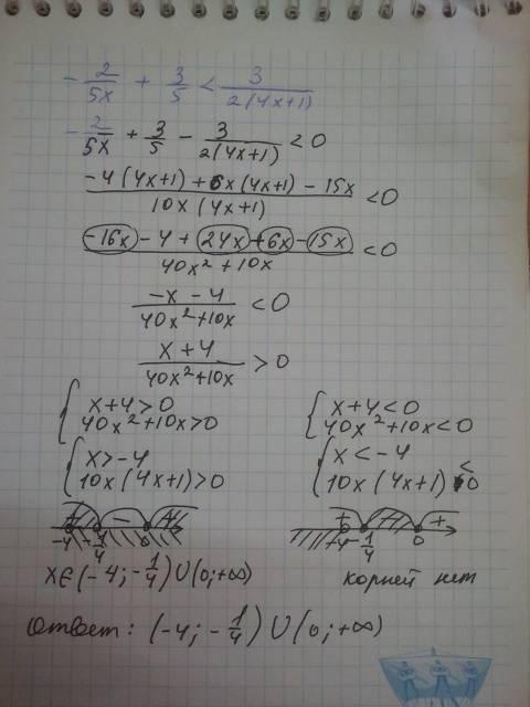 Решите неравенство -2/5х+3/5 < 3/2(4х+1)