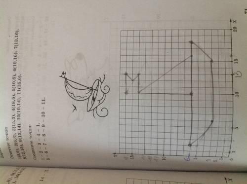 Придумать в системе координат фигуру