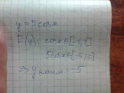 Какое наименьшее значение принимает функция y = 5 cos x