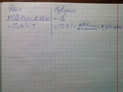 Вкажіть кількість речовини ацетилену (с2h2) об'ємом0,56 л. (н.у.) умоляю