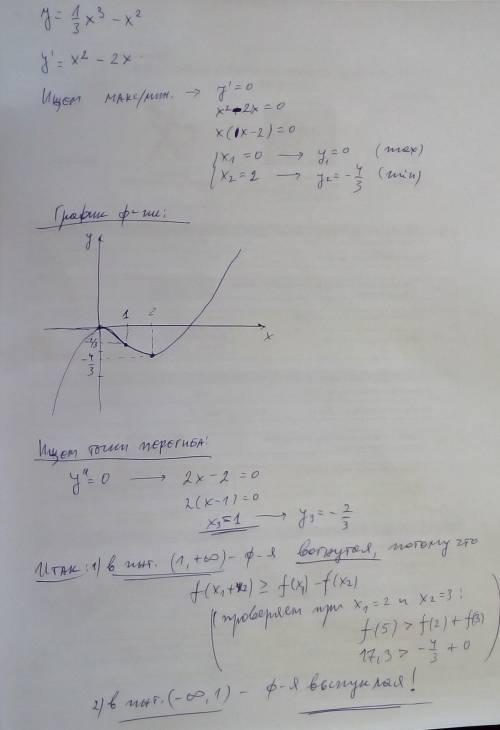 Y=1/3x^3-x^2 исследовать функцию на выпуклость и вогнутость