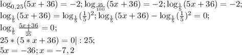 \log_{0,25}(5x+36)=-2; \log_{ \frac{25}{100} }(5x+36)=-2; \log_{ \frac{1}{5} }(5x+36)=-2; \\log_{ \frac{1}{5} }(5x+36)=\log_{ \frac{1}{5}} (\frac{1}{5})^2; \log_{ \frac{1}{5} }(5x+36)-\log_{ \frac{1}{5}} (\frac{1}{5})^2=0; \ \log_{ \frac{1}{5}}\frac{5x+36}{ \frac{1}{25}}=0; \ 25*(5*x+36) = 0 |:25; \ 5x=-36; x=-7,2