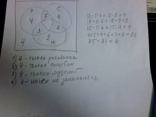 Решить при диаграммы эйлера-венна: в классе 35 учеников. из них 12 занимаются в кружке по рисованию,