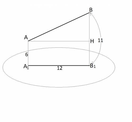 Отрезок ab не пересекает плоскость альфа. через точки а и в проведены прямые, перпендикулярные к пло