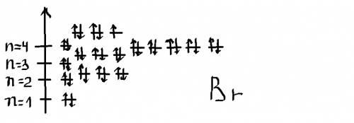 Сэлемент br бром и cl хлор 1. положение элемента в псхэ : а) период, б) ряд, в) группа, г) подгруппа