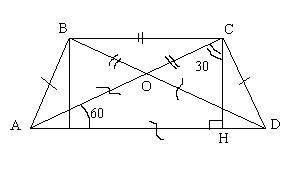 Найдите площадь равнобедренной трапеции, диагональ которой равна 10 и наклонена к основанию под угло
