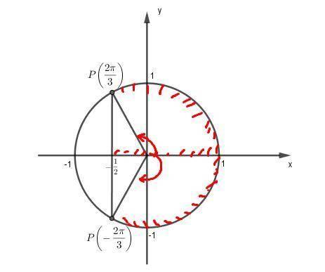 1)найдите область определения функции: y=sinx+cosx 2) решите неравенство sin2xsinx-cos2xcos меньше и