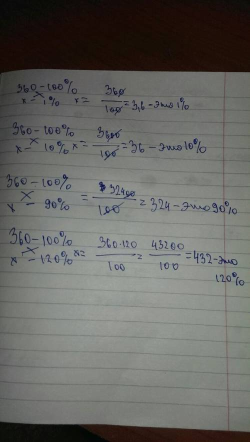 Найдите 1% числа 360. найдите 10%, 90%, 120%, того же числа.