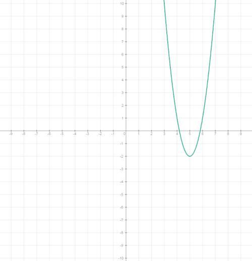 :(1)найдите нули функции: 1) f(x)=2x-3 2)h(x)=2x²+5x-7 3) q(x)= x+1/2x²+5x+3 4) h(x)= x²+5x-6/2x²+5x
