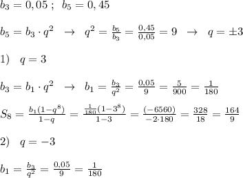 b_3=0,05\; ;\; \; b_5=0,45\\\\b_5=b_3\cdot q^2\; \; \to \; \; q^2= \frac{b_5}{b_3} = \frac{0,45}{0,05} =9\; \; \to \; \; q=\pm 3\\\\1)\; \; \; q=3\\\\b_3=b_1\cdot q^2\; \; \to \; \; b_1=\frac{b_3}{q^2}=\frac{0,05}{9}=\frac{5}{900}=\frac{1}{180}\\\\S_8=\frac{b_1(1-q^8)}{1-q}= \frac{\frac{1}{180}(1-3^8)}{1-3} = \frac{(-6560)}{-2\cdot 180}=\frac{328}{18}=\frac{164}{9}\\\\2)\; \; \; q=-3\\\\b_1=\frac{b_3}{q^2}= \frac{0,05}{9}=\frac{1}{180}