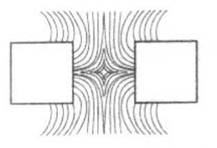 1. вокруг движущихся электрических зарядов существует… a. магнитное поле. б. электрическое поле. b.