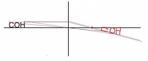 От светящихся букв, составляющих слово «сон», получено действительное изображение c двояковыпуклой л