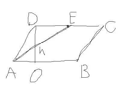 Площадь параллелограмма abcd равна 56. точка е середина стороны cd. найдите площадь трапеции aecb.