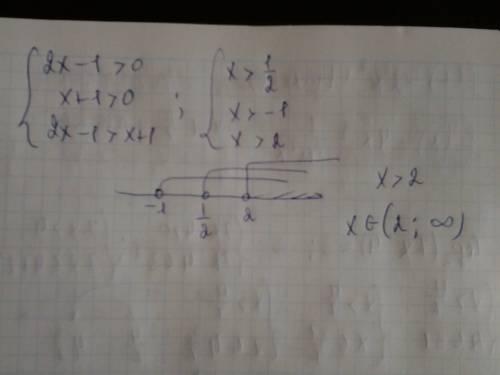 Решите неравенство log2(2x-1) > log2(x+1) )