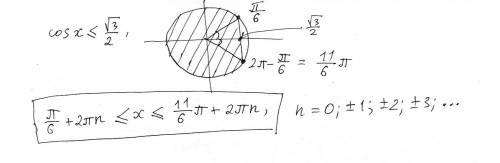 1) и вычислить sin 22°30' * cos 22°30' 2) вычислить sin(4arctg1-2arcsin(√3)/2) 3) решить тригонометр