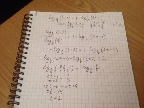 Найдите корень уравнения или произведение корней уравнения если их несколько log5\3(основание) (t+3)