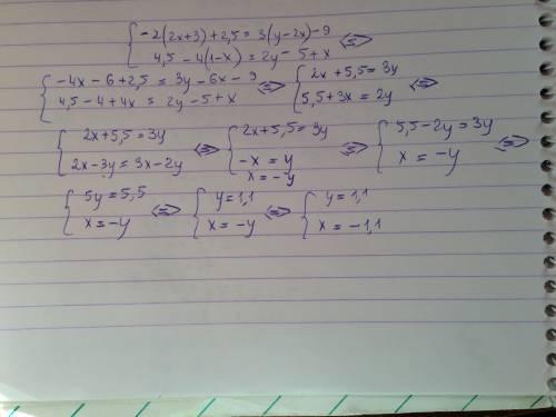 Решите систему уравнений: -2(2x+3)+2,5=3(y-2x)-9 4,5-4(1-x)=2y-(5-x)