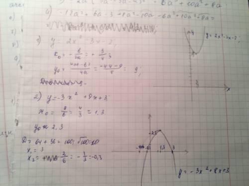 Постройте график функции, используя алгоритм: 1) y=2х в кв.-3х-2 2)у=-3х в кв.+8х+3