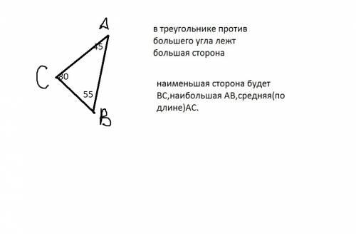 Втреугольнике авс , для которого угола равен 45 градусов, угол в =55 градусов, угол с =80 градусов,