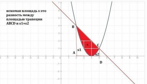 Хоть с чем-то вариант 1 1. для функции f(x) = 2x-4x3+2 найдите: a. множество всех первообразных; b.