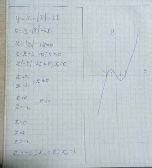 Нужно решить этот график y=x*|x|-2x