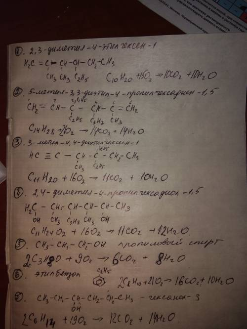 1). 2,3-диметил 4-этил гексен-1 2). 5-метил 3,3-диэтил 4-пропил гексадиен-1,5 3). 3-метил 4,4-диэтил