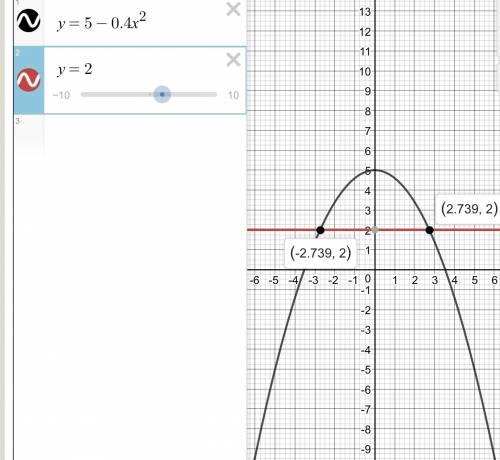 Используя графики функций найдите число корней уравнения 1) х во 2 степени + 4 = 0 3) 5 - 0.4 х во 2
