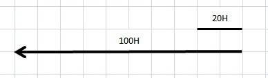 Изобразите в масштабе м : 1 см-20 h силу ,направленную влево и равную 100н
