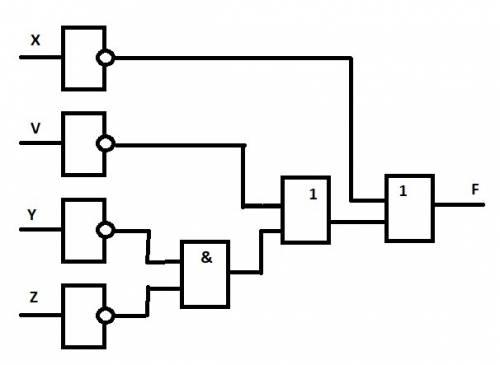 Логическое выражение и нарисуйте логическую схему выражения: f= не x+неv + неy*неz