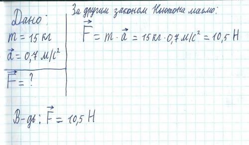 Визначте силу під дією якої тіло масою 15 кг набуло прискорення 0,7м/с у квадраті