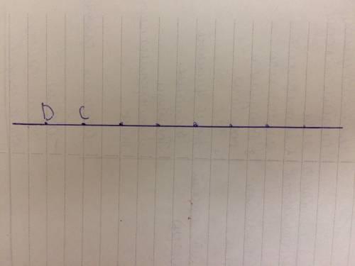 Что такое что такое координатной заранее