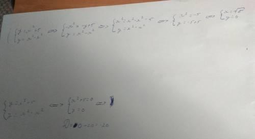 Знайти область визначення функцii y=x²+5; y=x²-x²;