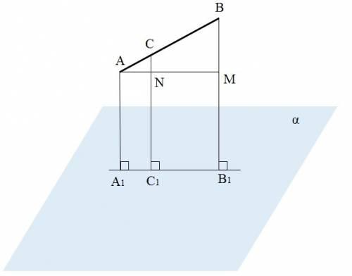 Концы данного отрезка, не пересекает плоскость, удаленный от нее на 0,3 м и 0,5 м. как удаленная от
