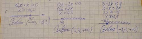 Решить неравенство, изобразить решение неравенства на числовой прямой и записать ответ с обозначений